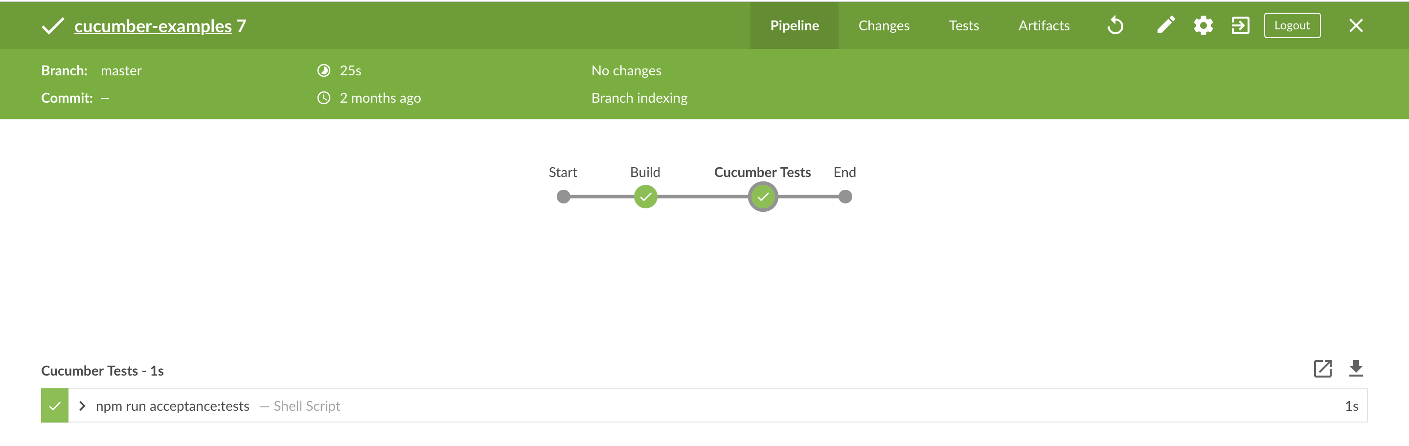 A review of Hands On Continuous Integration and Delivery